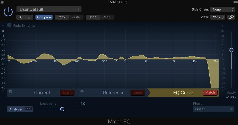 EQ curve Number 3